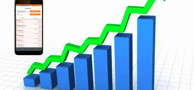eficiência, rentabilidade , produtividade, qualidade